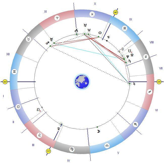 Астролог с мистична прогноза: Божественото слово отваря вратата на знанията и дарява сила