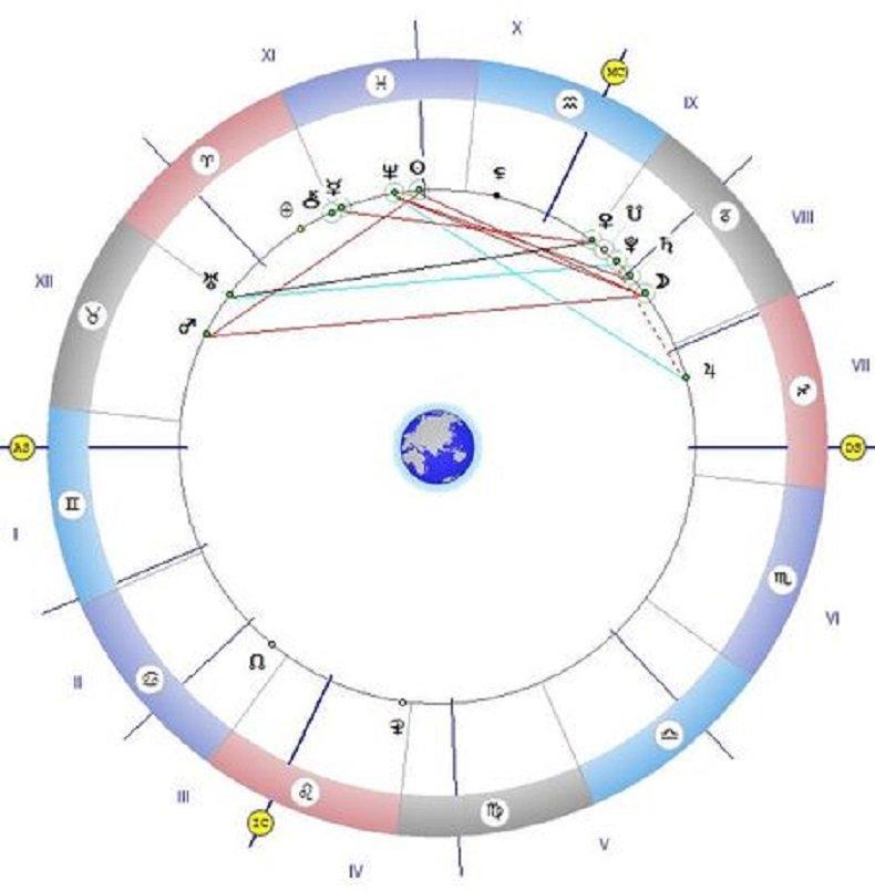 Астролог предупреждава: Четвъртък, 16-и - не правете секс в никакъв случай, гледат ви 1000 очи