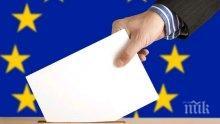 Евроизбори:  При обработени 17 секционни протокола в РИК- Шумен най- много гласове получава ГЕРБ