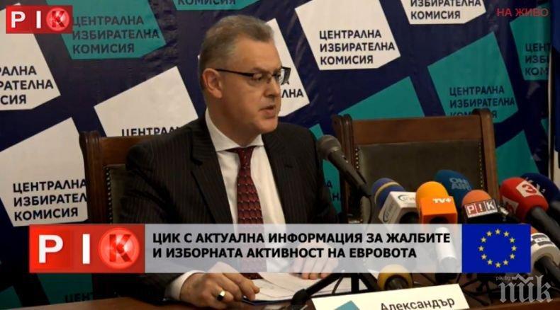 ЦИК опита да цензурира ПИК - медия №1 онлайн остава вярна на истината  (ОБНОВЕНА)