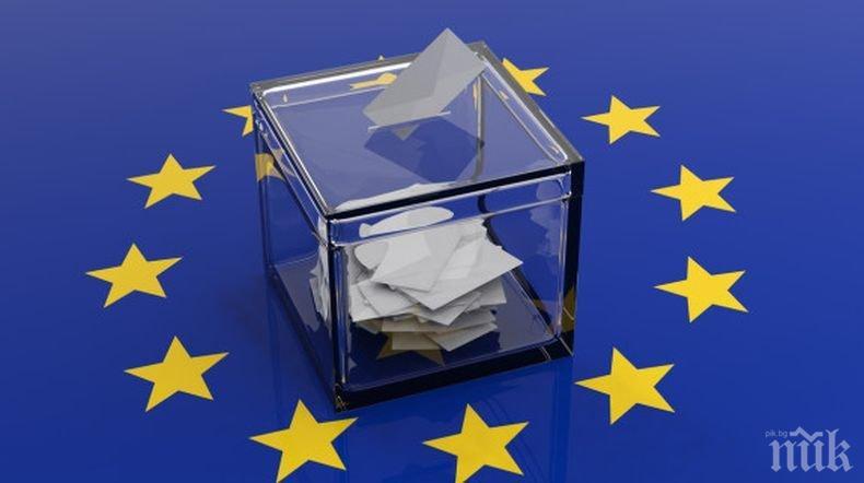 Първо в ПИК: ЦИК с обновени данни за резултатите от Евроизборите: 30,34 % за ГЕРБ и 25,64% за БСП (ГРАФИКИ)