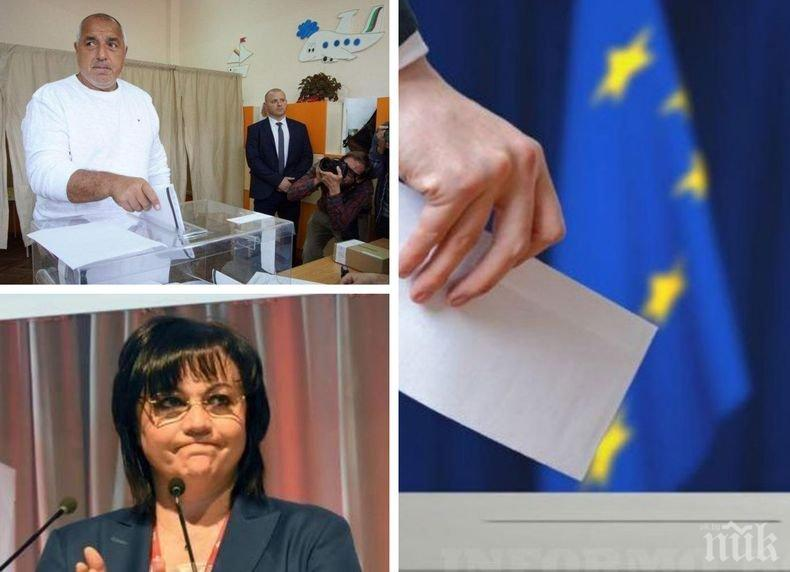 Последни данни от ЦИК за резултатите от Евроизборите: 30,53 % за ГЕРБ и 25,63% за БСП (ГРАФИКИ)