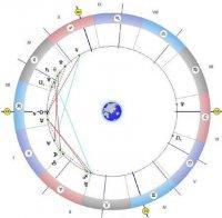 Астролог със супер прогноза: Денят е радостен, девизът е