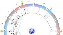 """Астролог със супер прогноза: Денят е радостен, девизът е """"Правете всичко бързо!"""""""