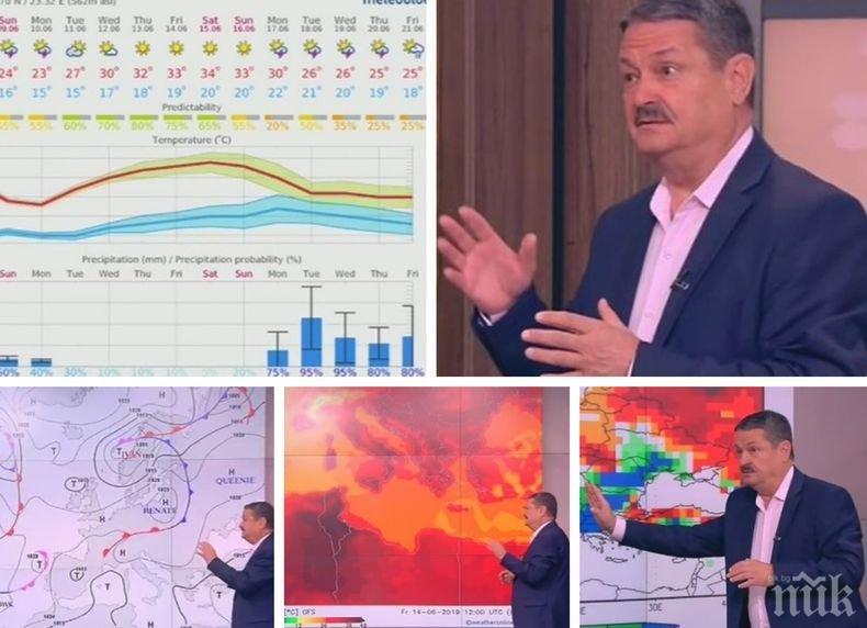 ПРЕДИ ОТПУСКИТЕ: Климатологът проф. Георги Рачев с ексклузивна прогноза какво ще бъде лятото
