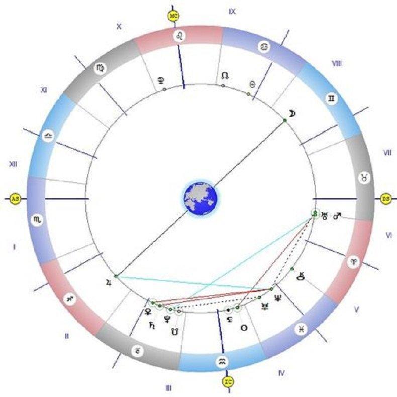Астролог със супер прогноза: Правете секс и яжте сладко