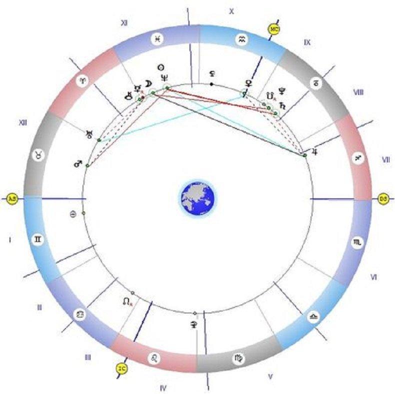 Астролог предупреждава: Пазете се - тази сряда е ден за разгул на тъмните сили