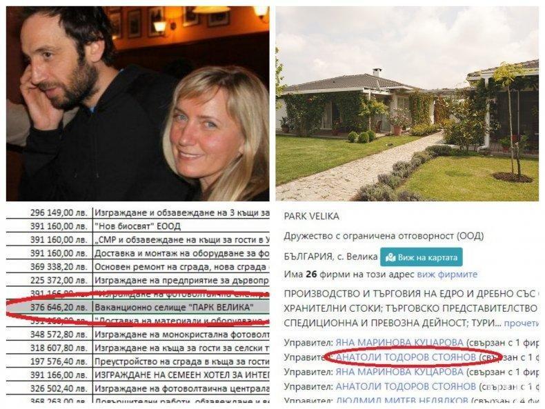 ИЗВЪНРЕДНО: Всички къщи за гости като на Елена Йончева под ножа - проверяват вилите и след отпадане на мониторинга