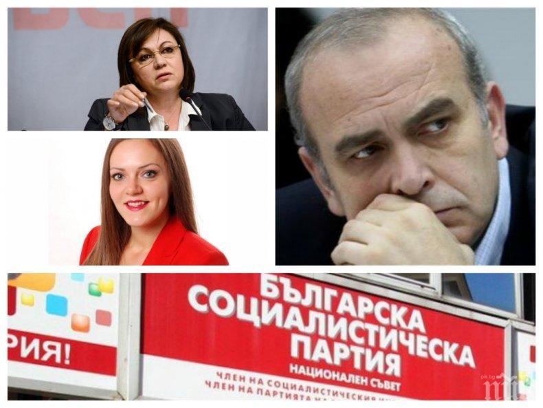 САМО В ПИК! Костадин Паскалев: Чистката на Нинова залага поредната изборна загуба