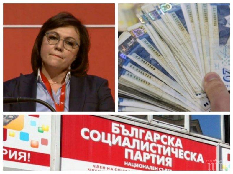 ИЗВЪНРЕДНО В ПИК: Европейски анализ срази БСП! Агресивната кампания на Корнелия Нинова на вота за ЕП най-скъпа, но с тотален провал заради езика на омразата