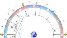 Астролог съветва: По-малко говорете и дръжте под контрол емоциите