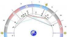 Астролог разчете звездите: Не се страхувайте да поемете отговорности