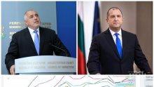 Крайно време е Борисов да си намери човек, който разбира от икономика. Иначе Румен Радев просто ще излезе прав - България е на дъното (ГРАФИКИ)