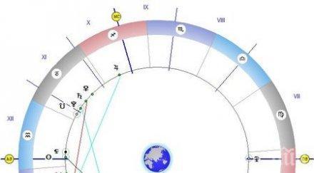 Астролог със супер прогноза: Днес е време за любов