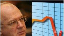 ТРЕВОЖНИ НОВИНИ: Връхлетя ли ни новата икономическа криза!? Спадът е главоломен - експерт с горещ коментар какво ни очаква