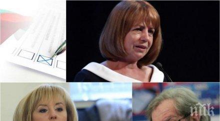 ГОРЕЩО ПРОУЧВАНЕ: Фандъкова води на Мая Манолова в София - 43,2 срещу 39,2%! ГЕРБ мачка БСП с 10 пункта