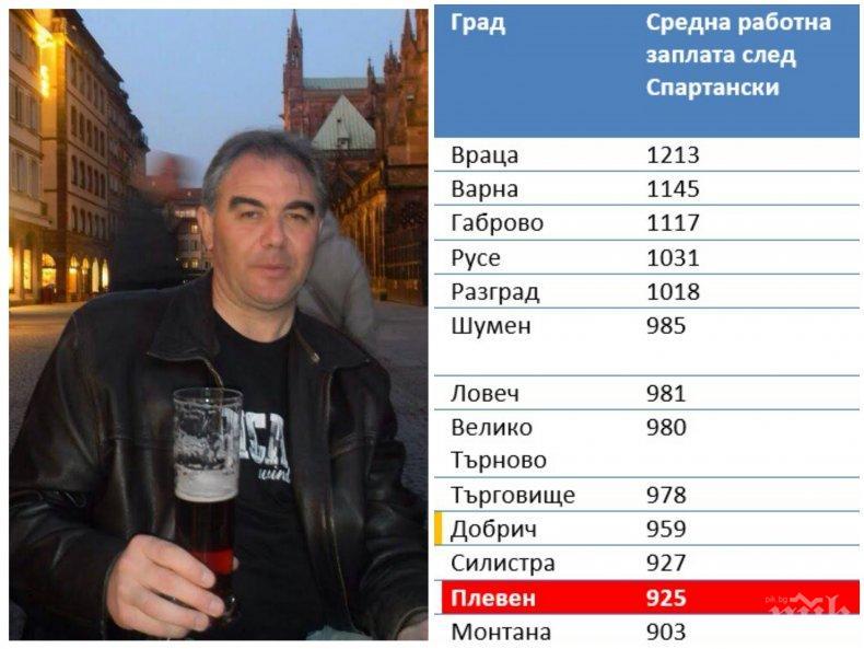 Как Плевен стана вторият най-беден град в Северна България при кмета Спартански. Криза и нито един нов европроект (ГРАФИКИ)