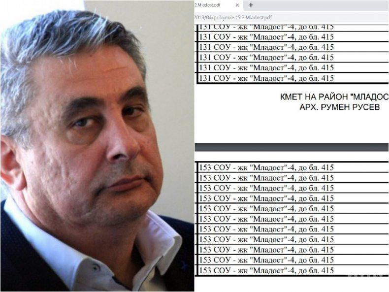 """СКАНДАЛ ТРЕСЕ """"МЛАДОСТ"""": Кметът арх. Русев обърква избирателите с невярна информация - прати хора от района да гласуват в кв. """"Свобода"""" (ДОКУМЕНТ)"""