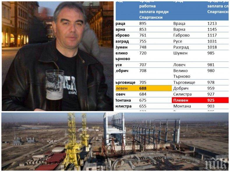 Спартански: АПИ са некомпетентни, по-скоро не на АЕЦ Белене