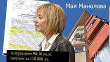 МИСИС АПАРТАМЕНТГЕЙТ: Мая Манолова се облажи с евтин апартамент - има ли неплатени данъци и ощетено ли е обществото от личната изгода на червената кюстендилка