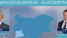 Атанас Камбитов след загубата си в Благоевград:  Завещавам един облагороден град