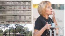 САМО В ПИК: Мая Манолова лапнала 250 бона от държавата! Милионерката в имоти ламти за София, но живее в имение край Перник (ВИДЕО/ДОКУМЕНТИ)