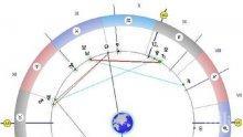 Астролог разчете звездите: Отваря се небесната врата