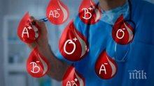 Учени откриха кръвната група, най-предразположена към рак
