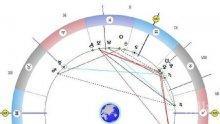 Астролог с важно предупреждение: Не задавайте много въпроси