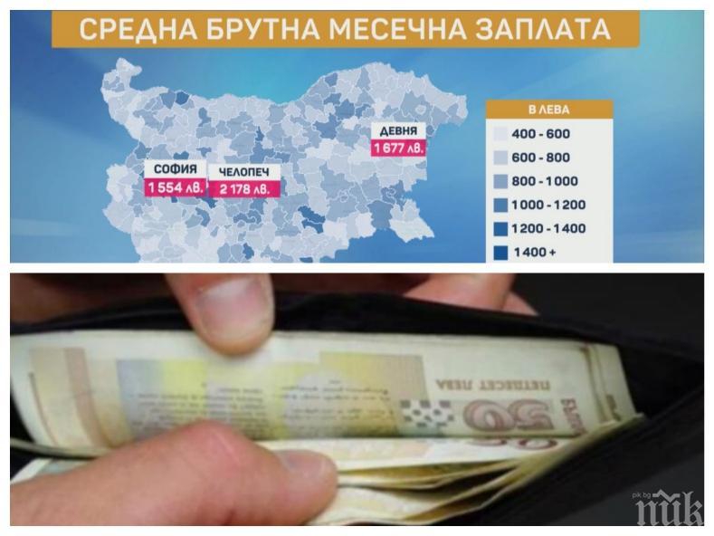 Къде в България хората взимат най-високите заплати? Малки населени места удрят София в земята