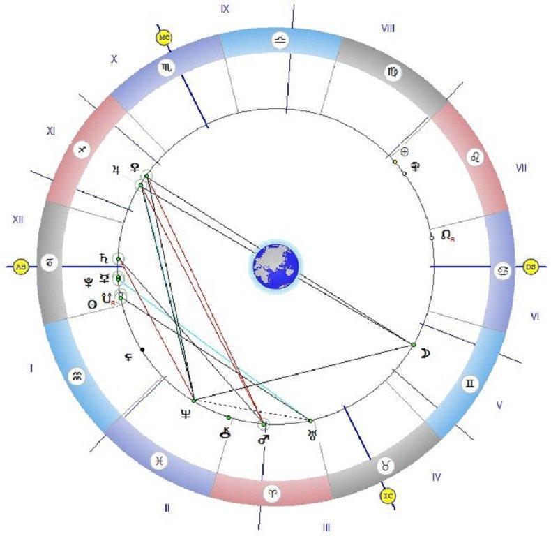Астролог: Денят е енергиен - започнете нещо ново