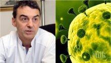 Проф. Иво Петров прогнозира кога ще бъде пикът на коронавируса и къде има хлороквин