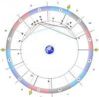 Астролог разчете знаците на звездите и предупреди: Разплатете дълговете си