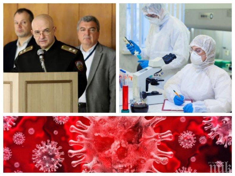 ИЗВЪНРЕДНО В ПИК TV! Ген. Мутафчийски с последни данни за коронавируса - 695 са заразените, починалите са вече 35. Смъртността у нас е 4,9% (ВИДЕО/ОБНОВЕНА)