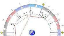 Астролог със супер прогноза: Започнете нови дела - ще жънете успехи