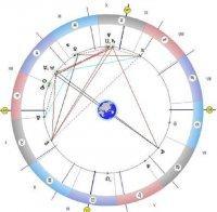 Астролог: Смейте се и давайте прошка