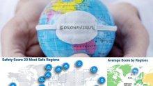 ПРОУЧВАНЕ НА ФОРБС: България е една от сигурните страни от коронавирус в Европа, ето на кое място сме в света