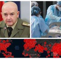 ПЪРВО В ПИК: Бум на заразени лекари с COVID-19 - 9 от 158-те нови случаи са медици! Всичките 7 починали са със сърдечни заболявания