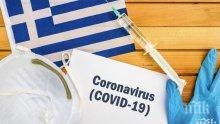 Гърция само с 27 нови заразени с коронавирус