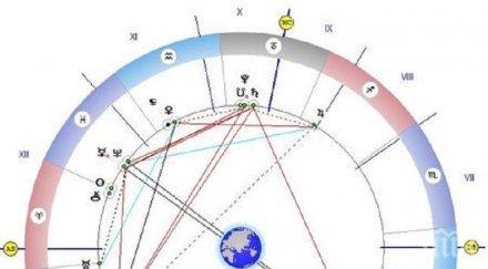 астролог разчете знаците звездите хвърлете всичко ненужно старо