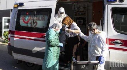 947 новозаразени коронавируса турция последните часа