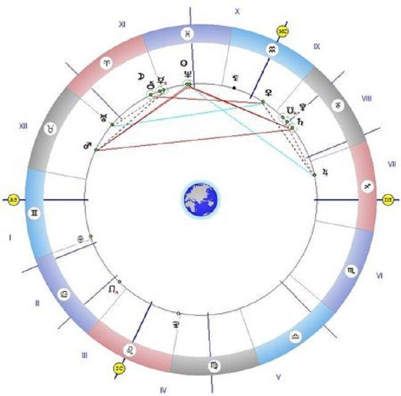 Астролог: Денят е успешен само за оптимистите