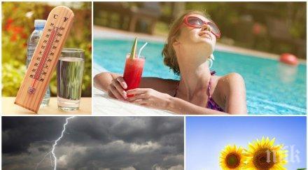 шарен петък слънце облаци дъжд гръмотевици ударят летни бури карта