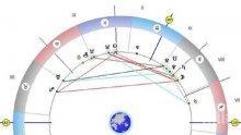 Астролог със стряскаща прогноза: Хаосът се размножава, Сатаната увеличава могъществото си