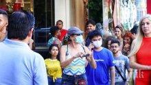 Над 15 000 новозаразени с коронавируса за денонощие в Бразилия