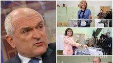 Димитър Главчев хвана на къс пас червеното трио Радев, Нинова и Мая за машинното гласуване