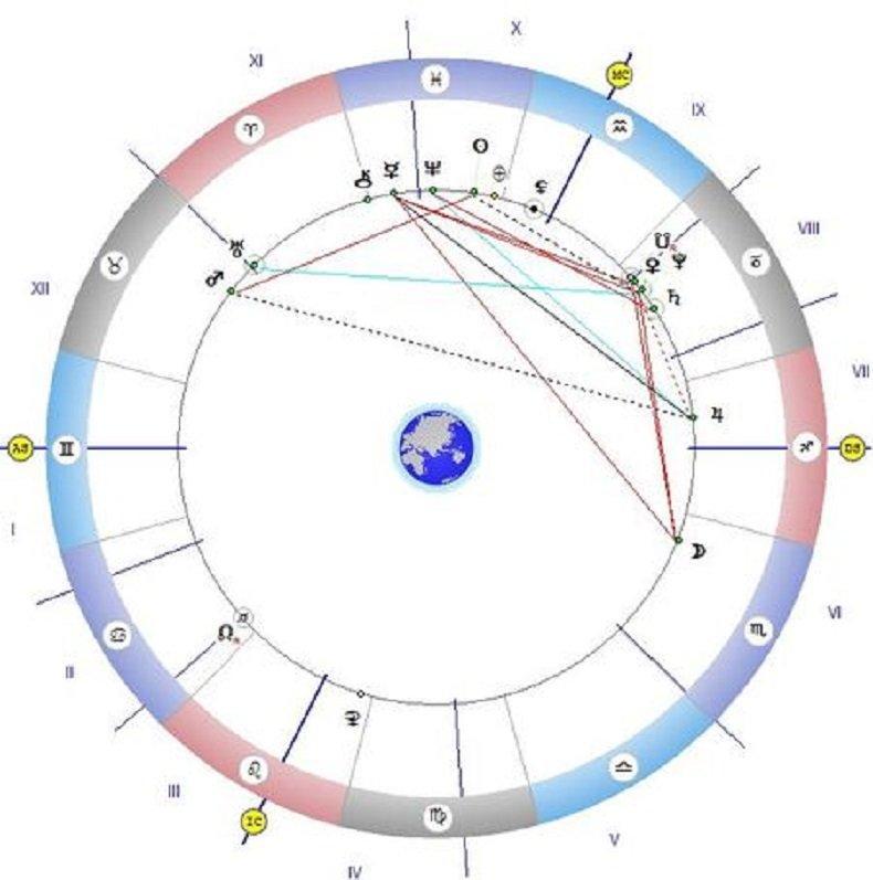 Астролог съветва в празничния ден: Обърнете внимание на децата си