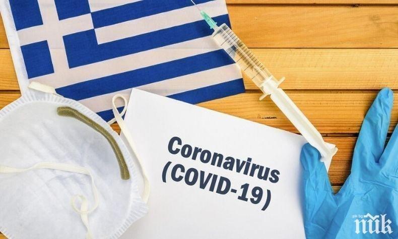 Пандемията се разраства: Гърция обмисля връщането на пълната карантина