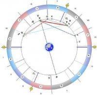 Астролог: Денят е свързан с огромна мощ