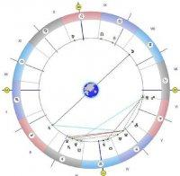 Астролог: Днес всеки ще получи своето възмездие